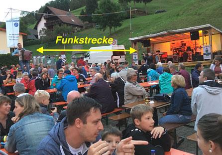 Funkbär, Anton aus Tirol, Schwarzwald