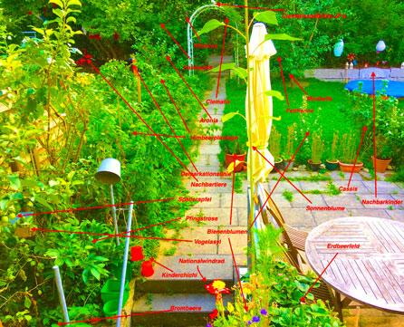 Kleingarten, FGZ, Gartenidylle