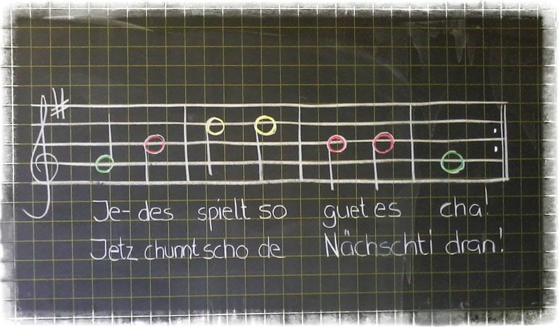 Schultafel, Musikunterricht, Notentafel, Musikunterricht Schweiz
